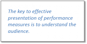 Effective Presentation of Performance Measures
