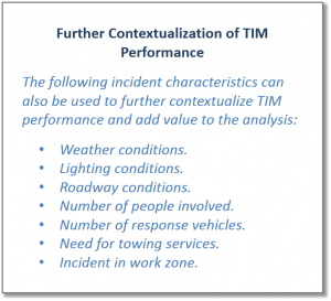 Furth Context of TIM Performance